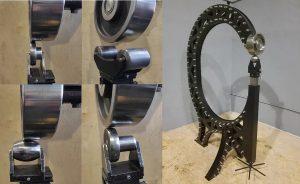 Английское колесо